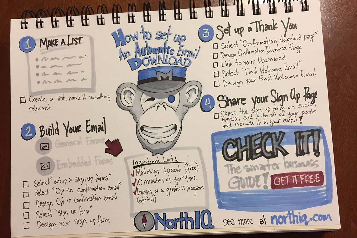 Auto Responders with Mail Chimp – Revisited